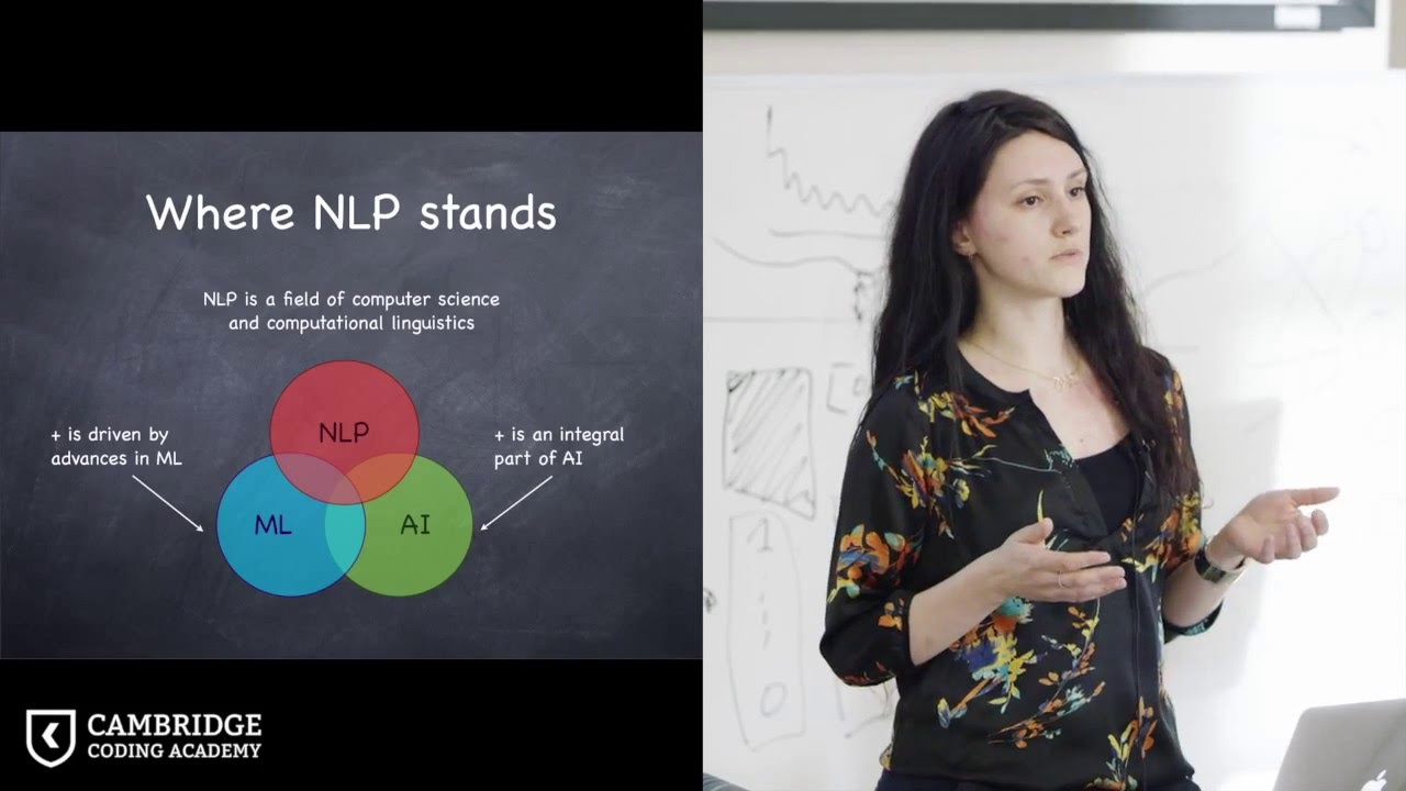 Introduction to Natural Language Processing: Ekaterina Kochmar