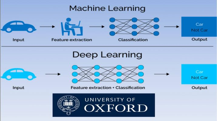 Oxford Course on Deep Learning for Natural Language Processing - New
